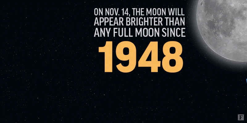 Vì sao siêu trăng năm nay đặc biệt?
