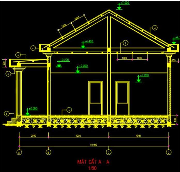 Viện đào tạo và phát triển khoa học xây dựng