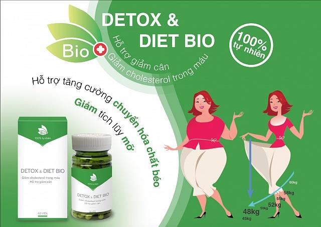 Viên uống giảm cân Detox Diet Bio (100% tự nhiên)