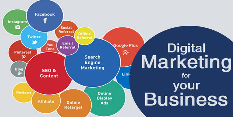 Digital marketing Greymat
