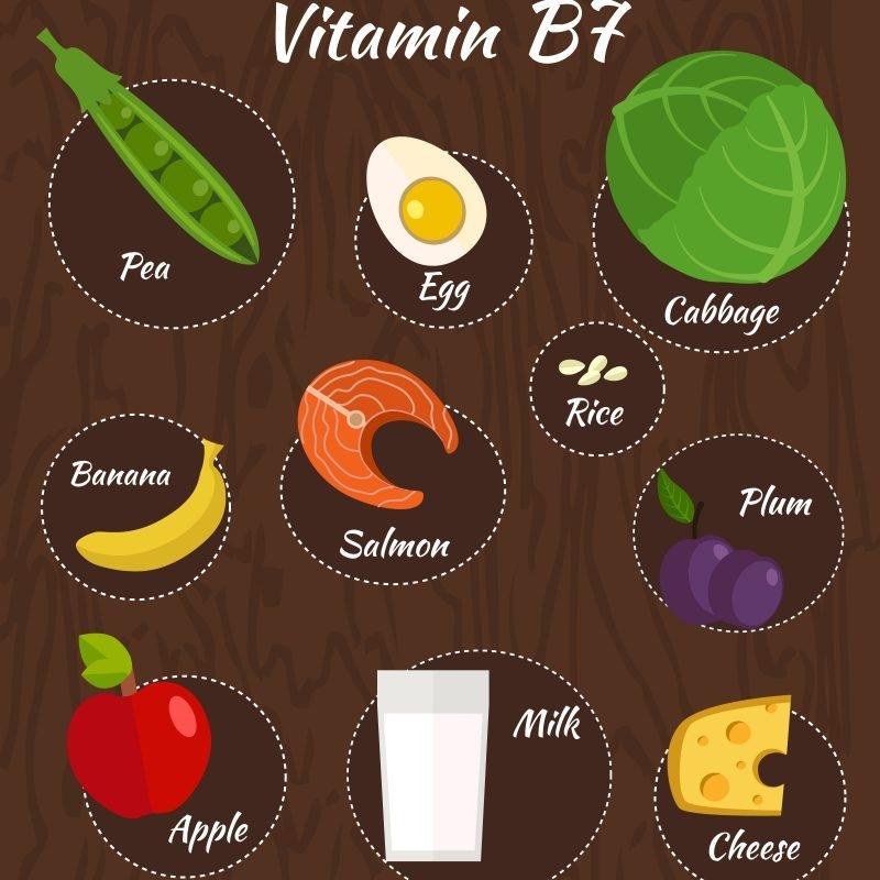 Nhóm thực phẩm giàu Vitamin B7