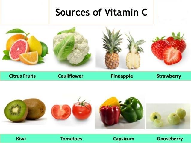 Vitamin C hạn chế việc hình thành bệnh trĩ
