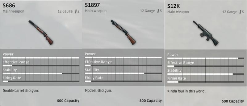 Các dòng Shotgun trong game