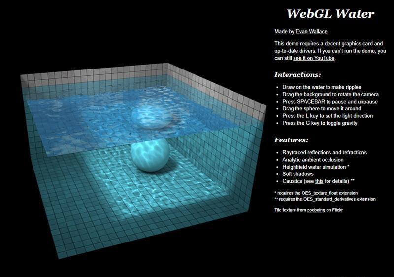 Chơi WebGL Water giúp giảm căng thẳng, mệt mỏi