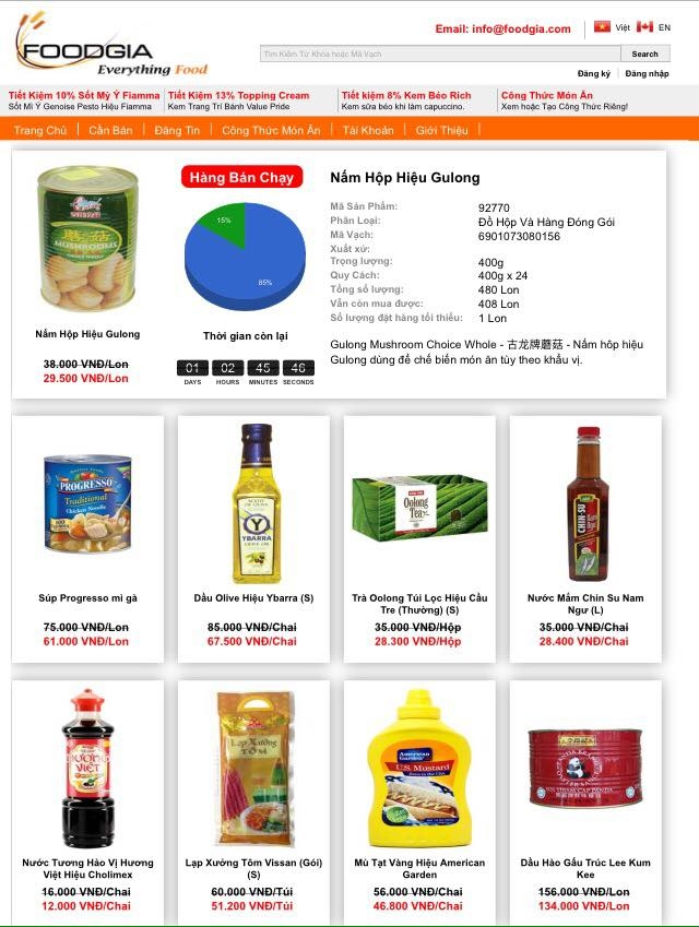 Website thực phẩm FoodGia
