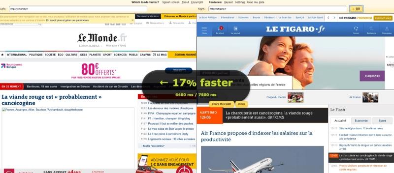 Công cụ cho phép ta so sánh tốc độ của hai trang web cùng lúc.