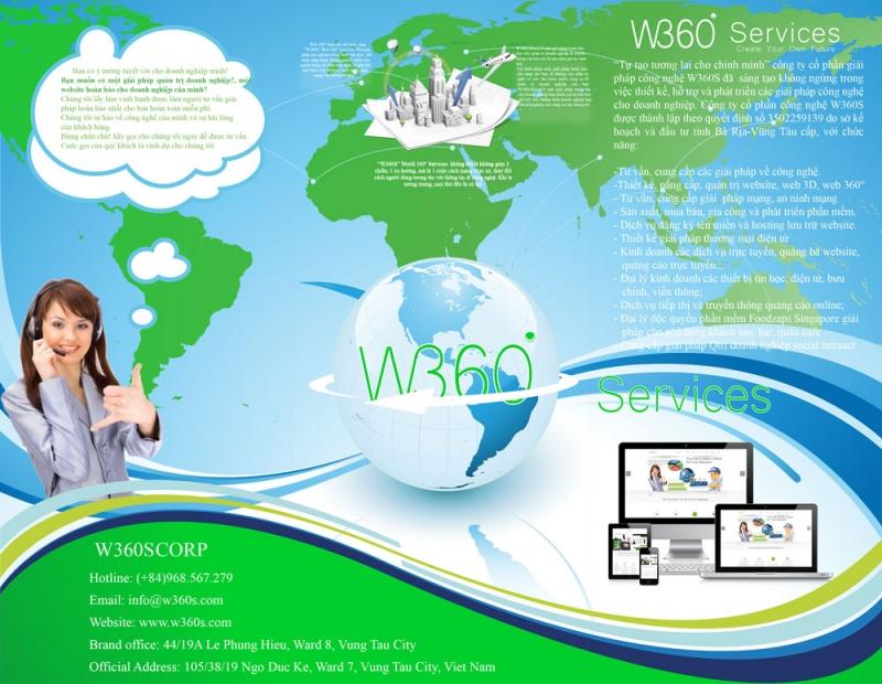World360 Website Services
