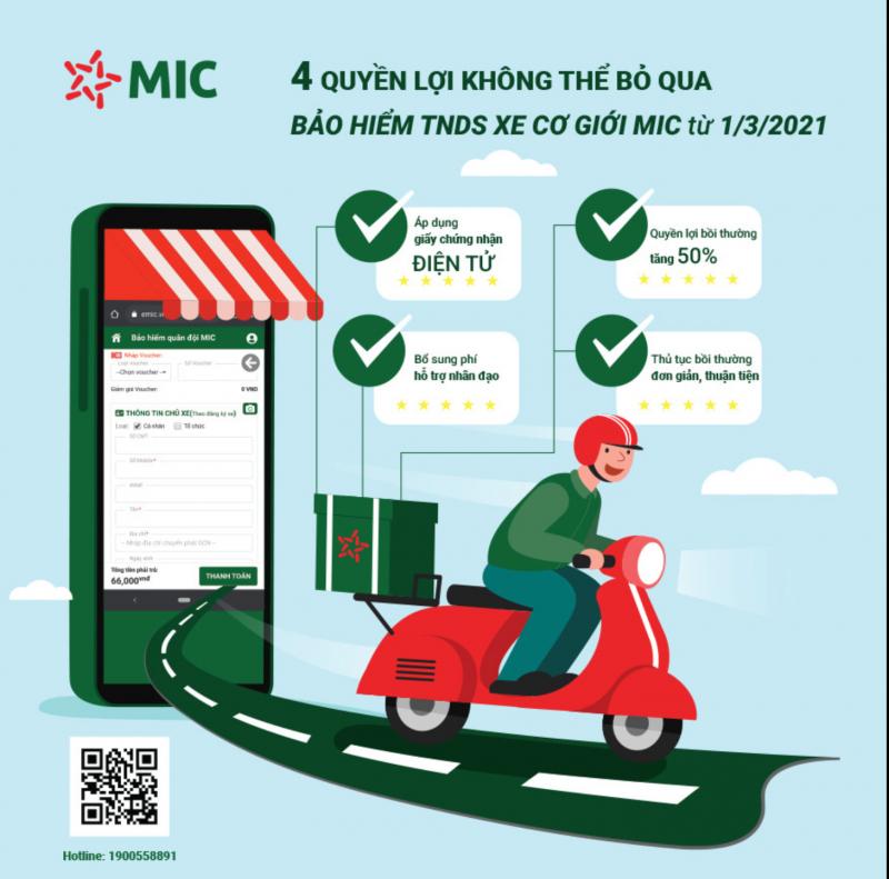 www.mic.vn