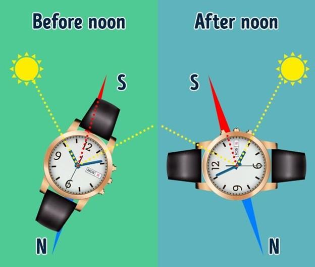 Xác định các hướng chính bằng đồng hồ đeo tay