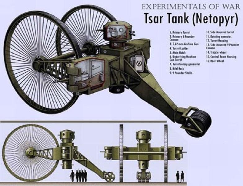 Xe tăng Sa hoàng Nga